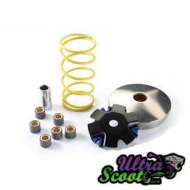 Variator Kit Force 1
